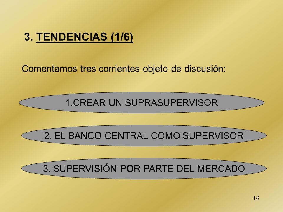 3. TENDENCIAS (1/6) Comentamos tres corrientes objeto de discusión: