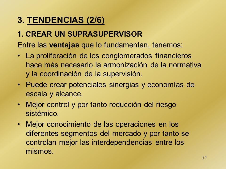 3. TENDENCIAS (2/6) 1. CREAR UN SUPRASUPERVISOR