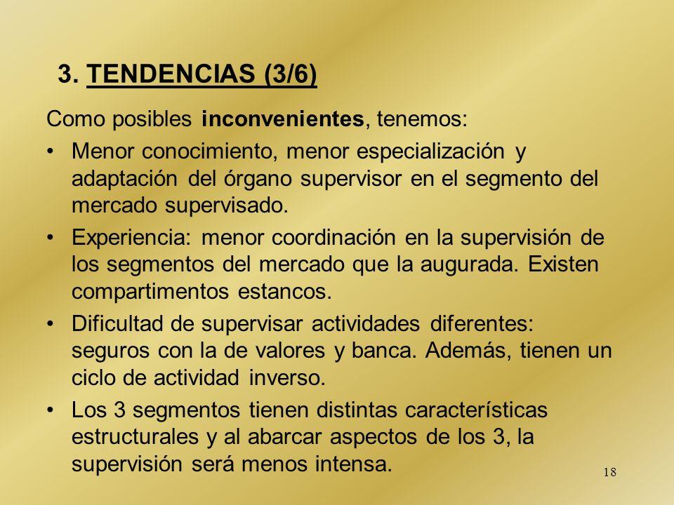 3. TENDENCIAS (3/6) Como posibles inconvenientes, tenemos: