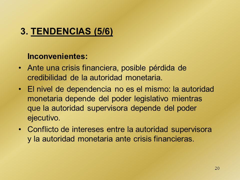 3. TENDENCIAS (5/6) Inconvenientes: