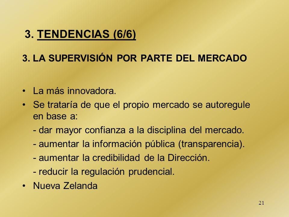 3. TENDENCIAS (6/6) 3. LA SUPERVISIÓN POR PARTE DEL MERCADO