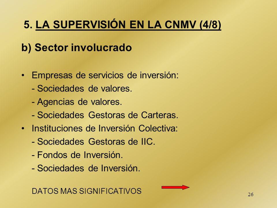 5. LA SUPERVISIÓN EN LA CNMV (4/8)