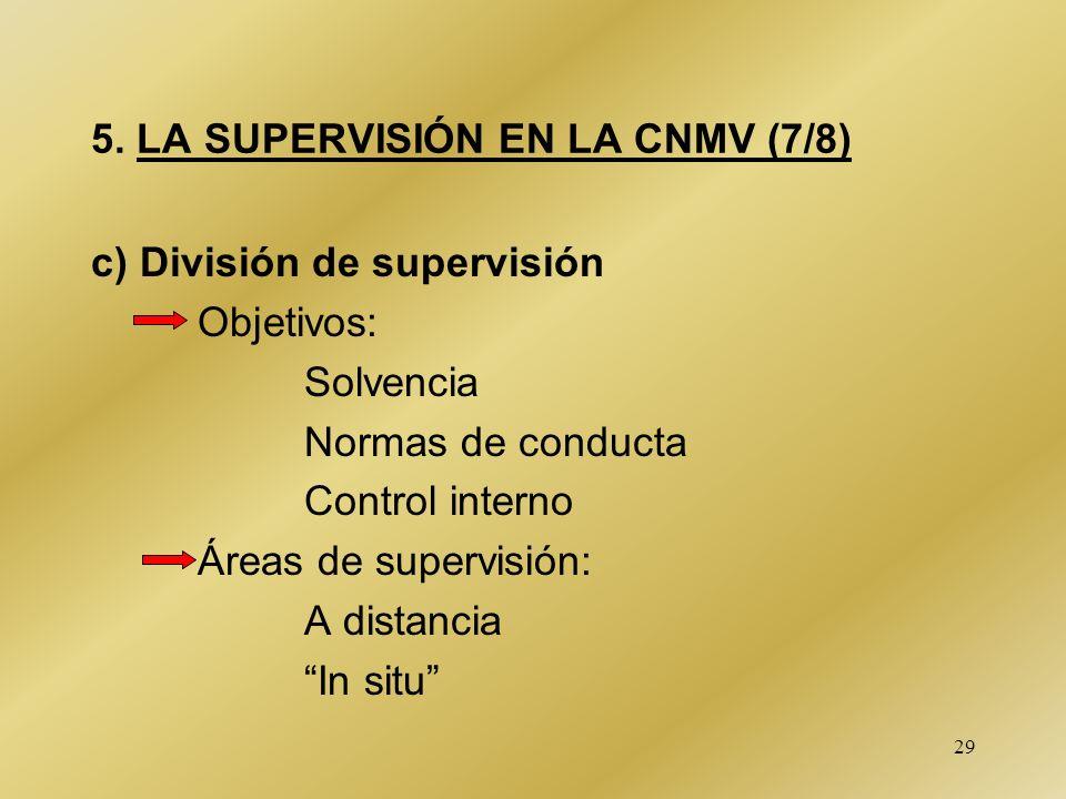 5. LA SUPERVISIÓN EN LA CNMV (7/8)