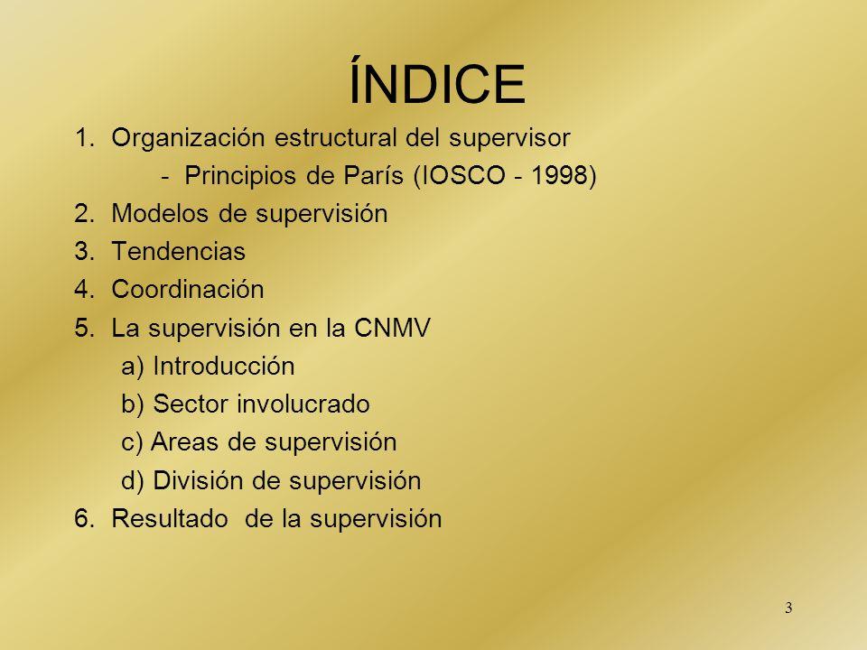 ÍNDICE 1. Organización estructural del supervisor