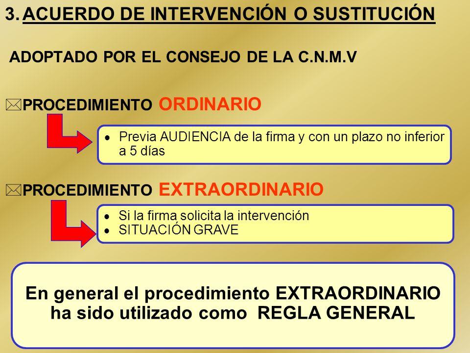 3. ACUERDO DE INTERVENCIÓN O SUSTITUCIÓN