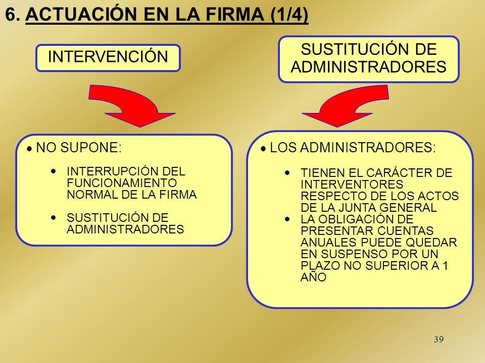 SUSTITUCIÓN DE ADMINISTRADORES