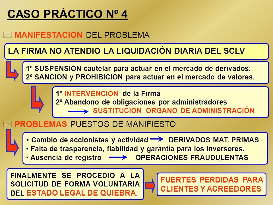 CASO PRÁCTICO Nº 4 MANIFESTACION DEL PROBLEMA