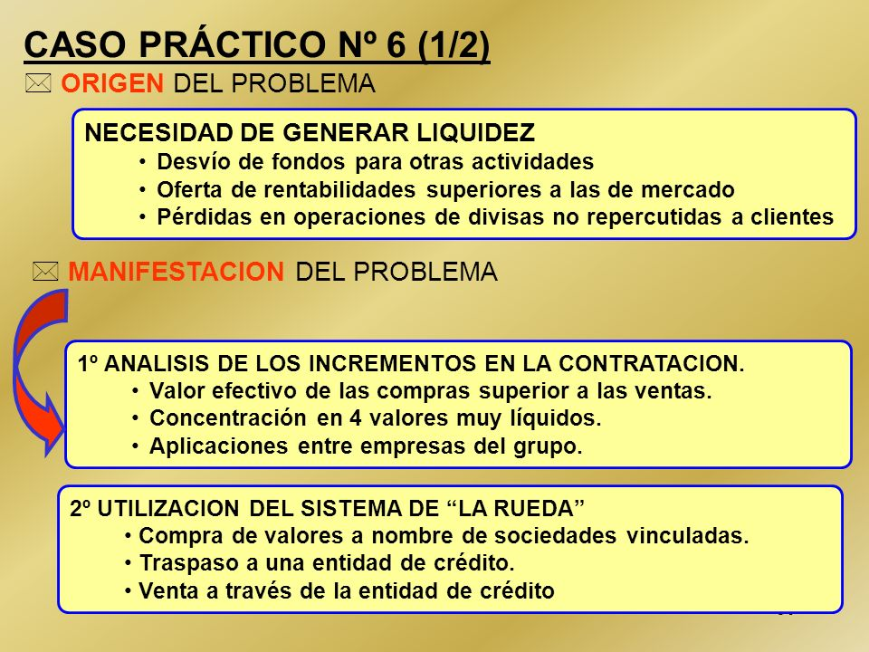 CASO PRÁCTICO Nº 6 (1/2) ORIGEN DEL PROBLEMA