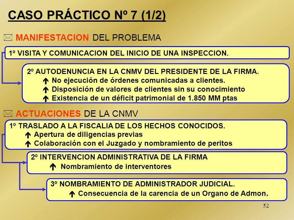 CASO PRÁCTICO Nº 7 (1/2) MANIFESTACION DEL PROBLEMA