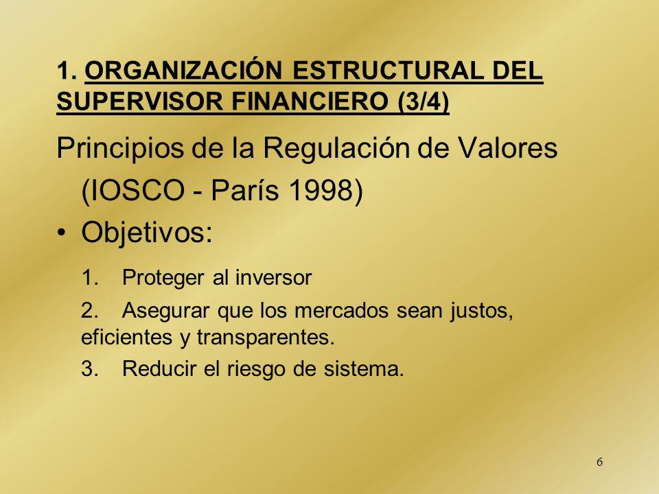 1. ORGANIZACIÓN ESTRUCTURAL DEL SUPERVISOR FINANCIERO (3/4)