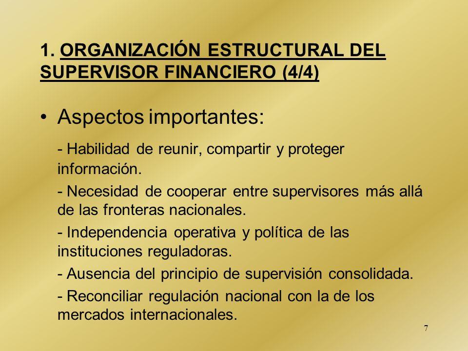1. ORGANIZACIÓN ESTRUCTURAL DEL SUPERVISOR FINANCIERO (4/4)