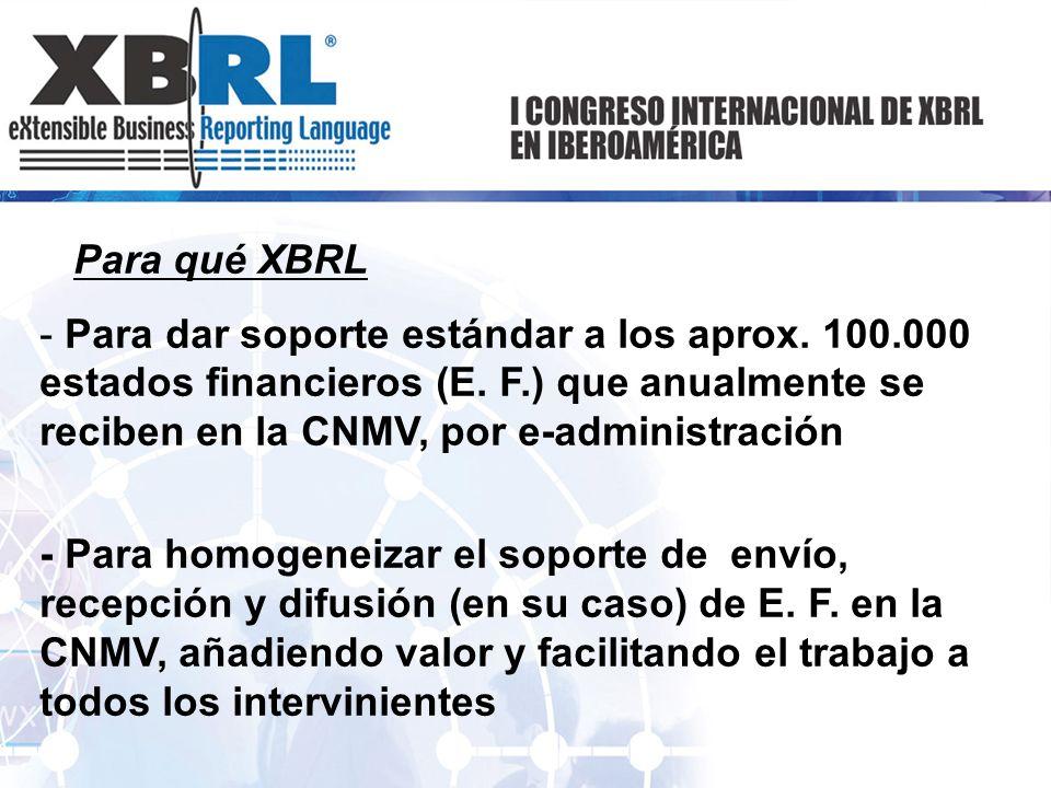 Para qué XBRL Para dar soporte estándar a los aprox. 100.000 estados financieros (E. F.) que anualmente se reciben en la CNMV, por e-administración.