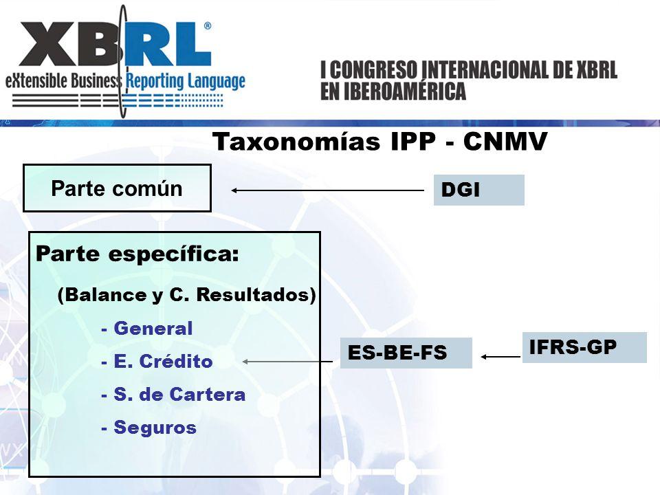 Taxonomías IPP - CNMV Parte común Parte específica: