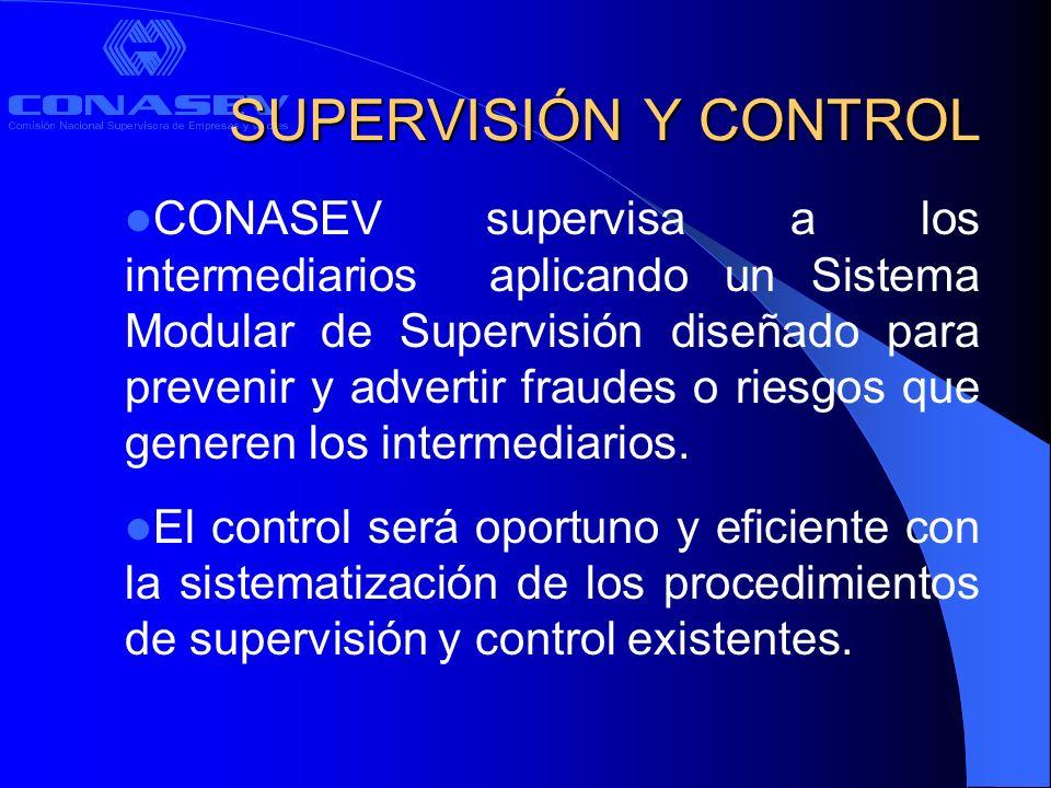 SUPERVISIÓN Y CONTROL