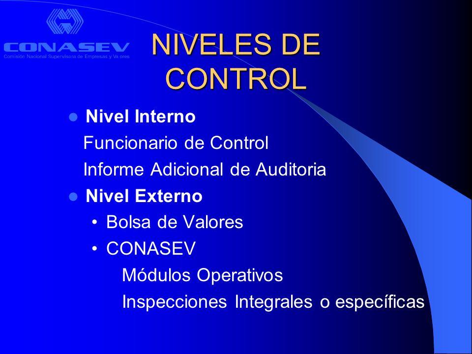 NIVELES DE CONTROL Nivel Interno Funcionario de Control