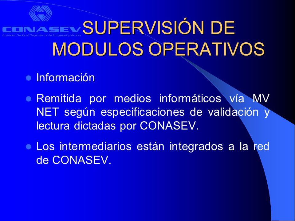 SUPERVISIÓN DE MODULOS OPERATIVOS