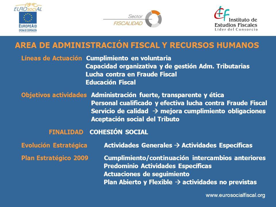 AREA DE ADMINISTRACIÓN FISCAL Y RECURSOS HUMANOS