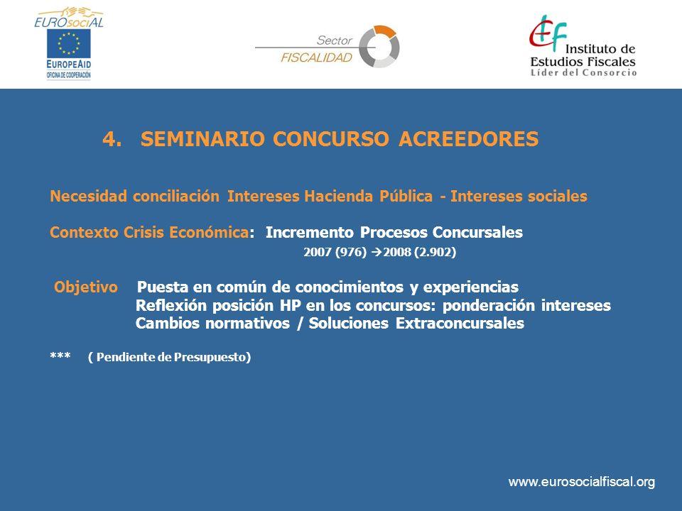 4. SEMINARIO CONCURSO ACREEDORES