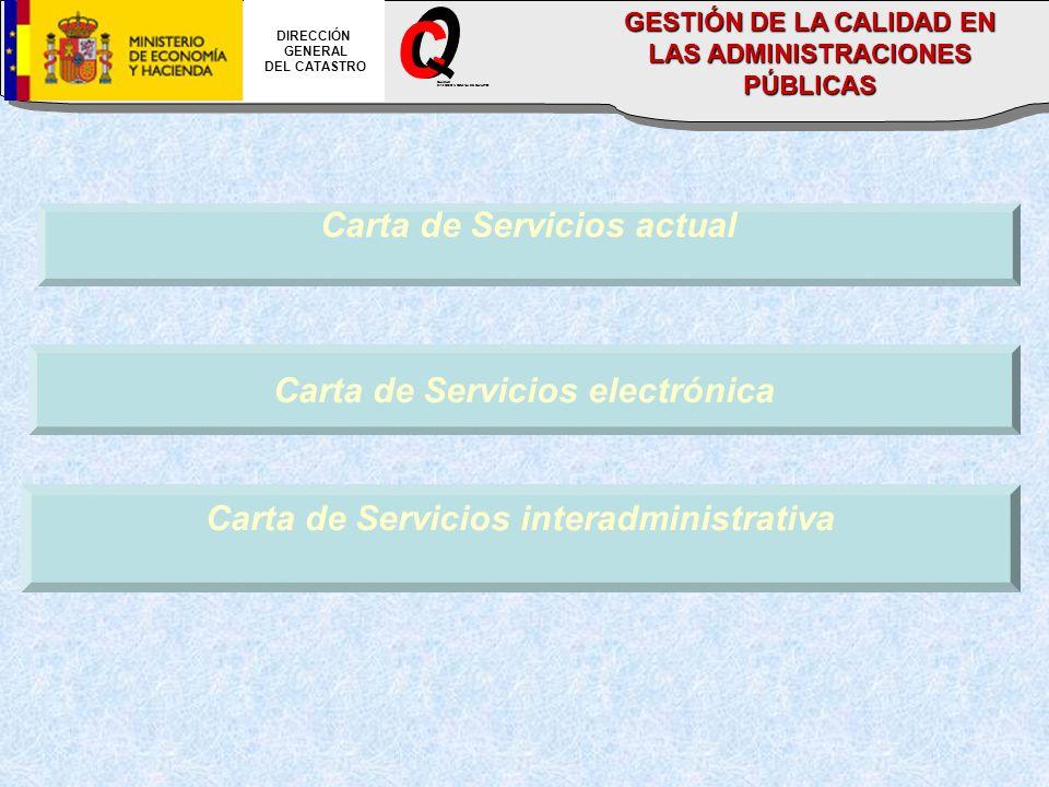 O C _ Carta de Servicios actual Carta de Servicios electrónica