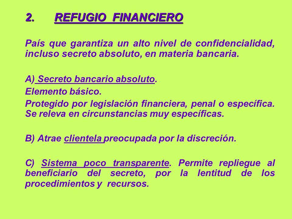 2. REFUGIO FINANCIERO País que garantiza un alto nivel de confidencialidad, incluso secreto absoluto, en materia bancaria.