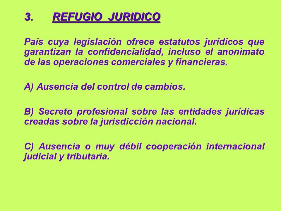 3. REFUGIO JURIDICO