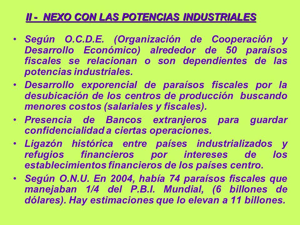 II - NEXO CON LAS POTENCIAS INDUSTRIALES