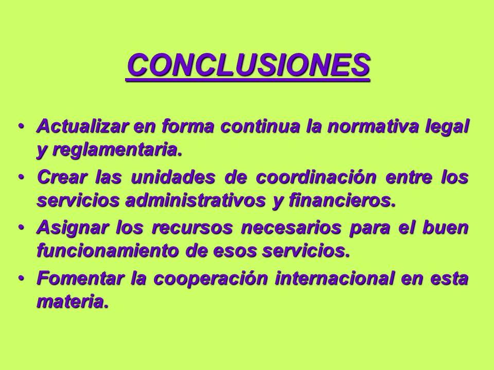 CONCLUSIONES Actualizar en forma continua la normativa legal y reglamentaria.