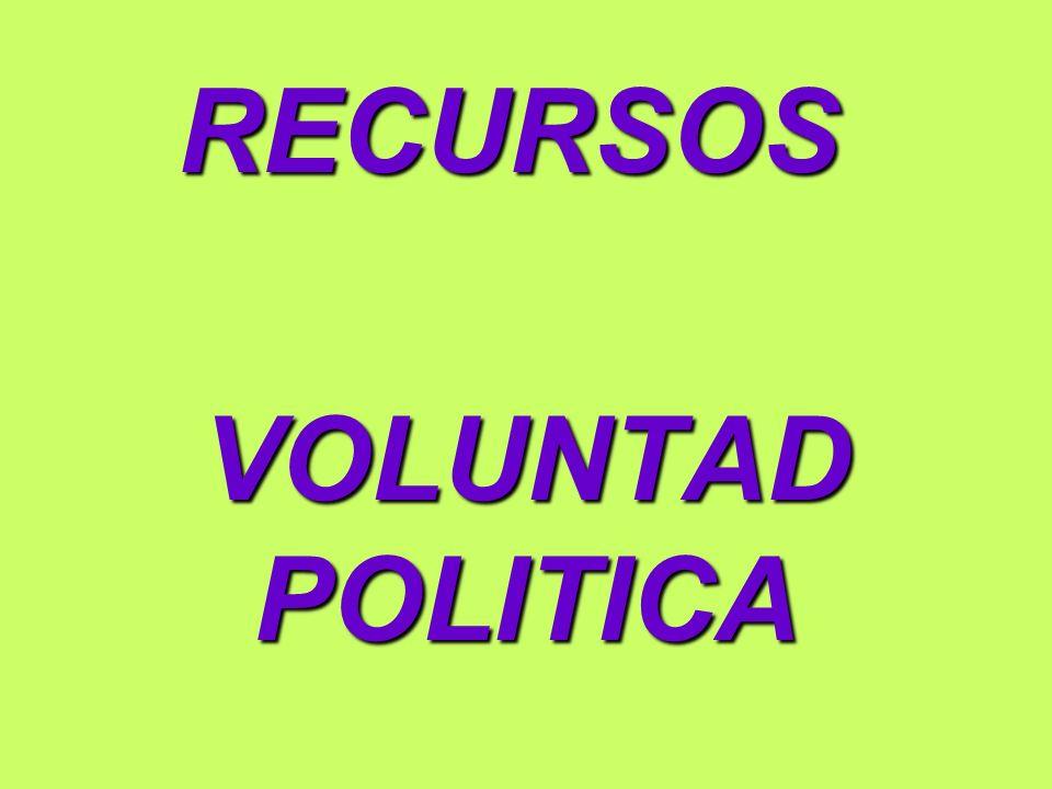 RECURSOS VOLUNTAD POLITICA