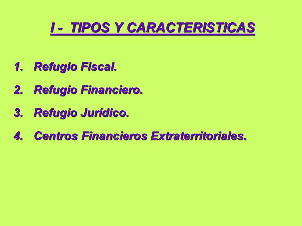 I - TIPOS Y CARACTERISTICAS