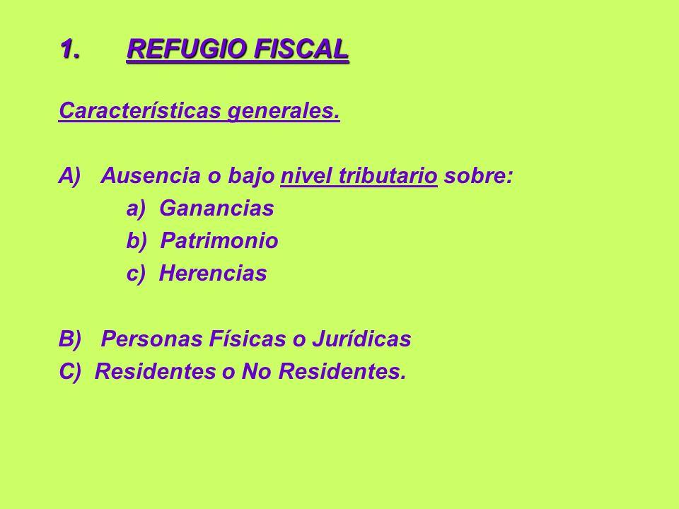 1. REFUGIO FISCAL Características generales.