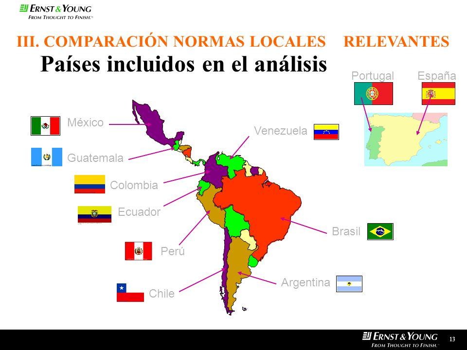 Países incluidos en el análisis
