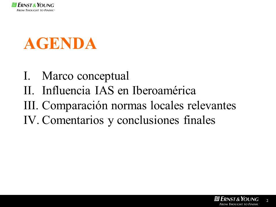 AGENDA I. Marco conceptual Influencia IAS en Iberoamérica