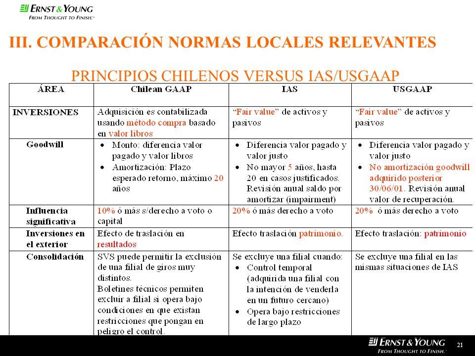 PRINCIPIOS CHILENOS VERSUS IAS/USGAAP
