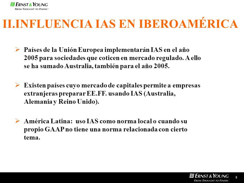 II.INFLUENCIA IAS EN IBEROAMÉRICA