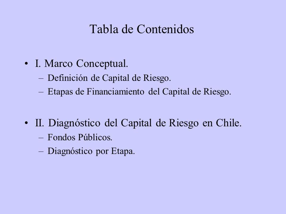Tabla de Contenidos I. Marco Conceptual.