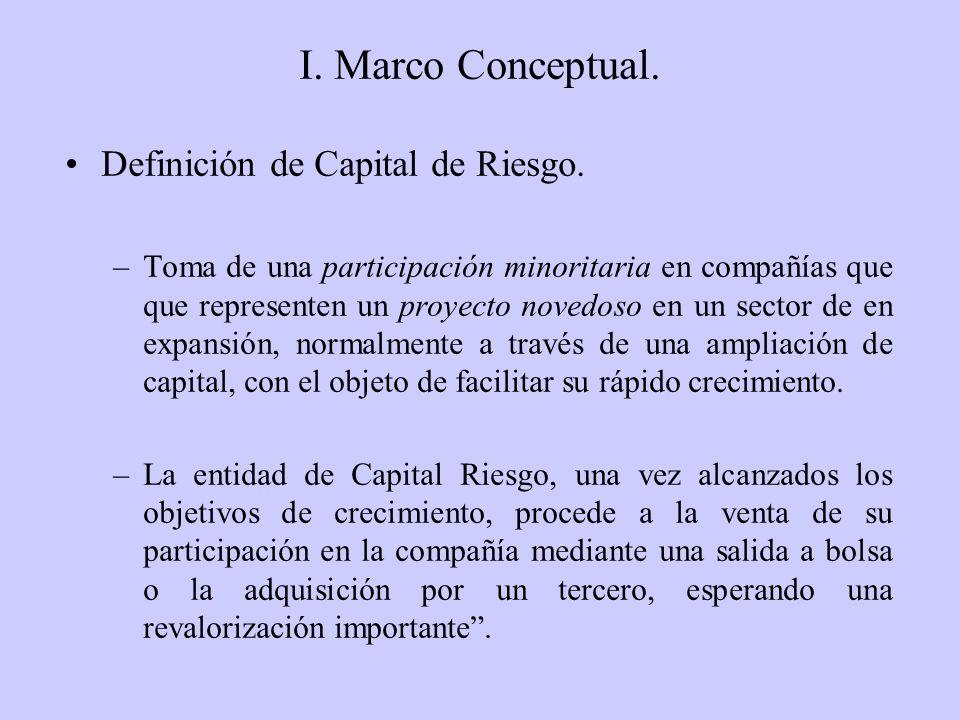 I. Marco Conceptual. Definición de Capital de Riesgo.