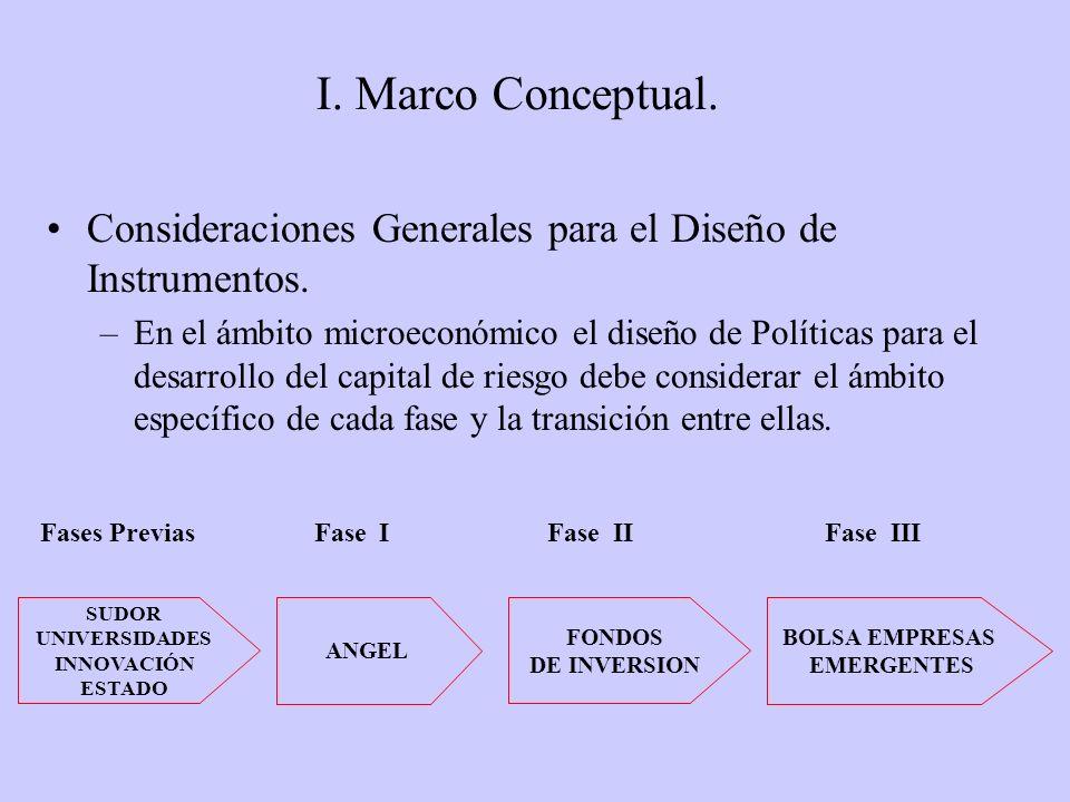 I. Marco Conceptual.Consideraciones Generales para el Diseño de Instrumentos.