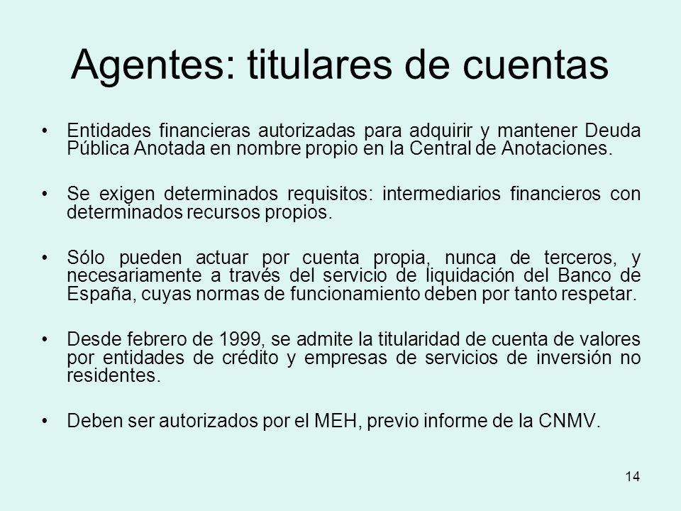 Agentes: titulares de cuentas