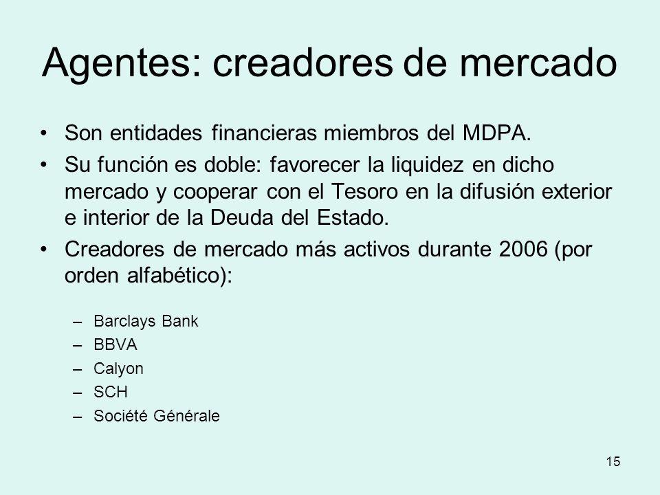 Agentes: creadores de mercado