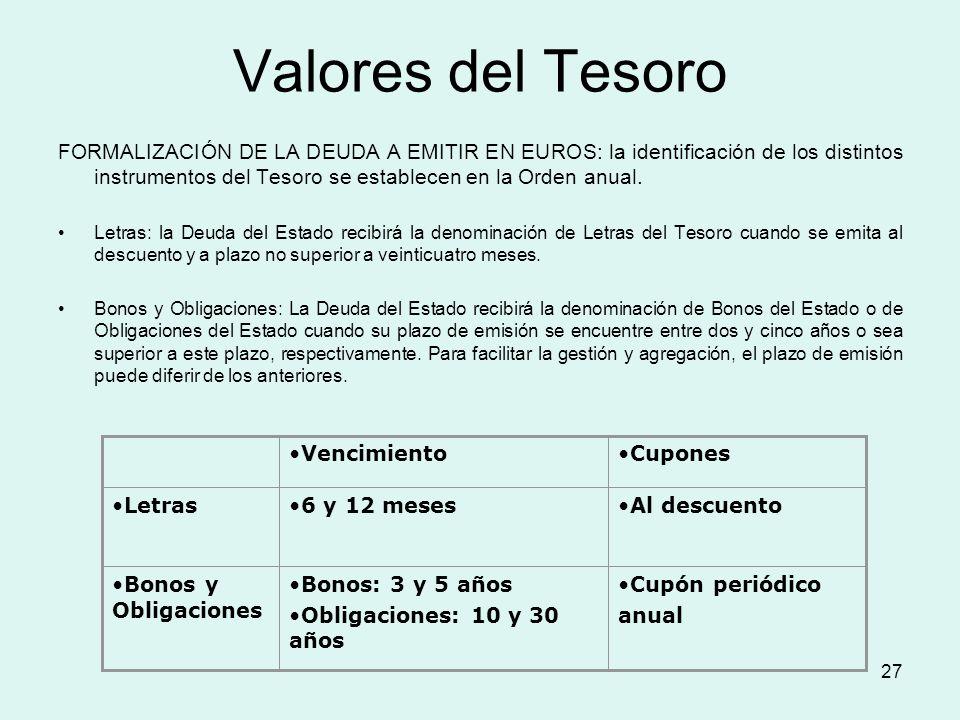 Valores del Tesoro