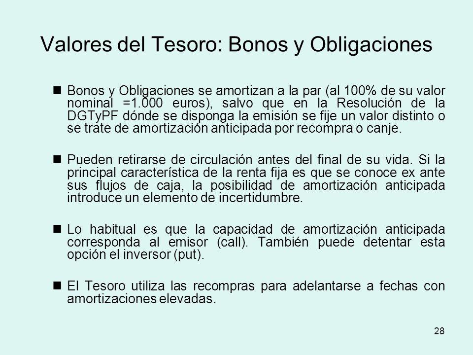 Valores del Tesoro: Bonos y Obligaciones