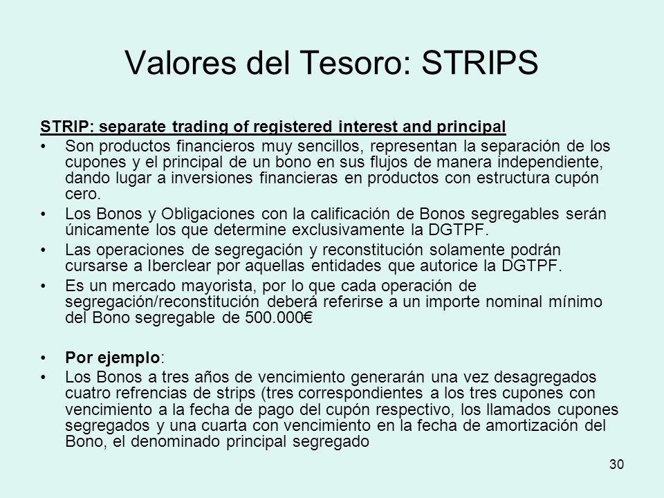 Valores del Tesoro: STRIPS