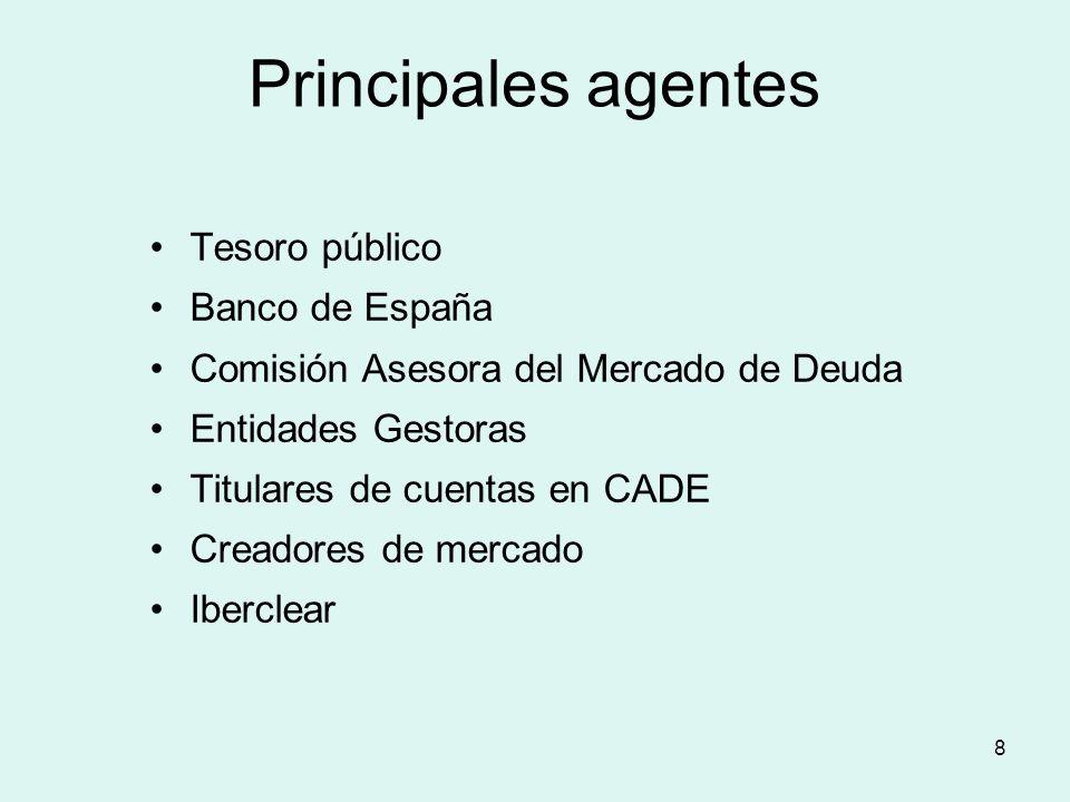 Principales agentes Tesoro público Banco de España
