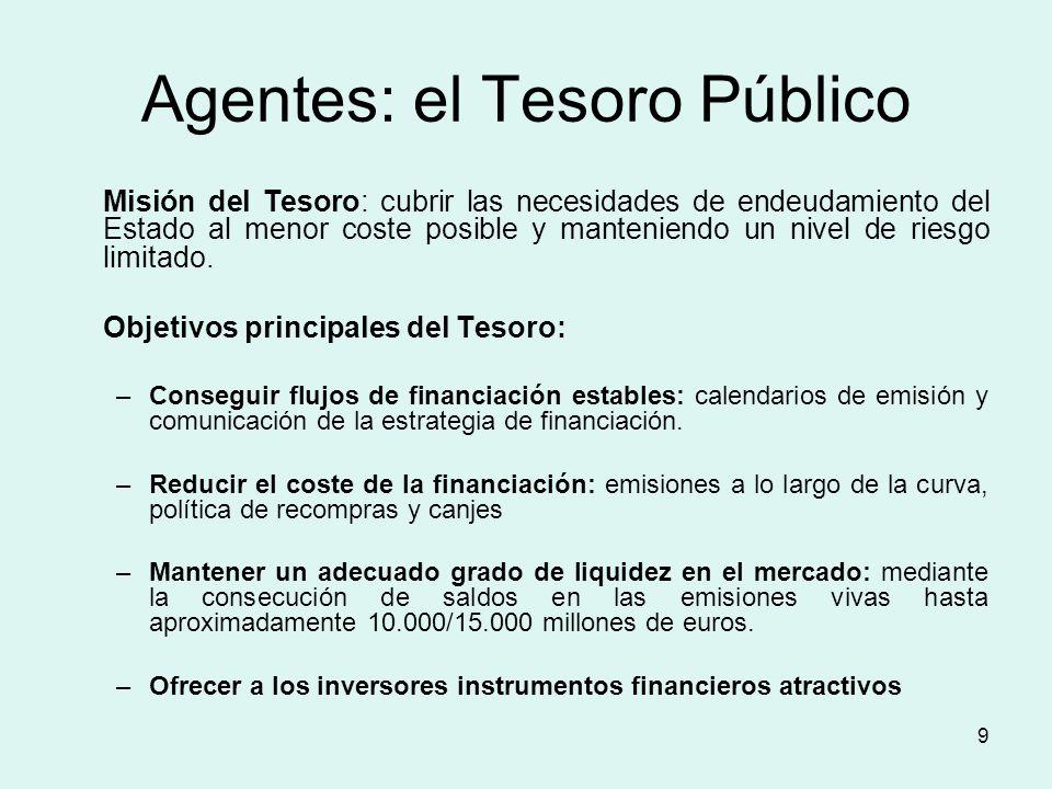 Agentes: el Tesoro Público