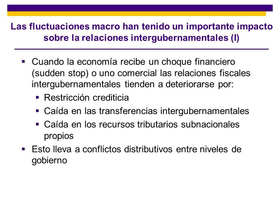 Restricción crediticia