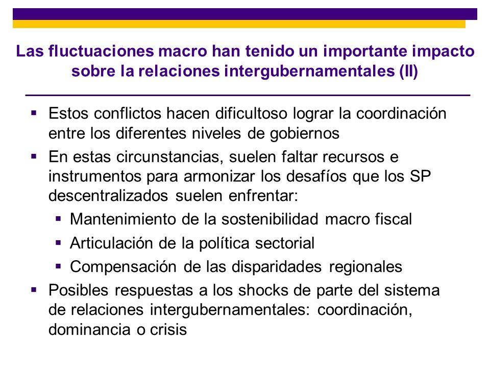 Mantenimiento de la sostenibilidad macro fiscal