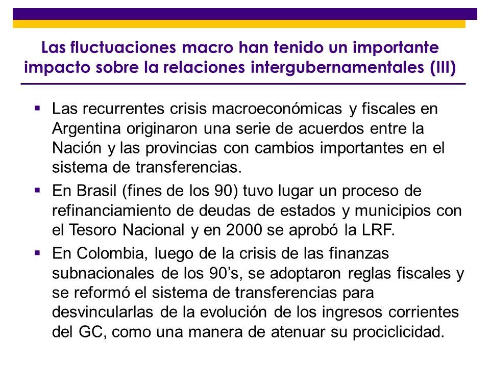 Las fluctuaciones macro han tenido un importante impacto sobre la relaciones intergubernamentales (III)