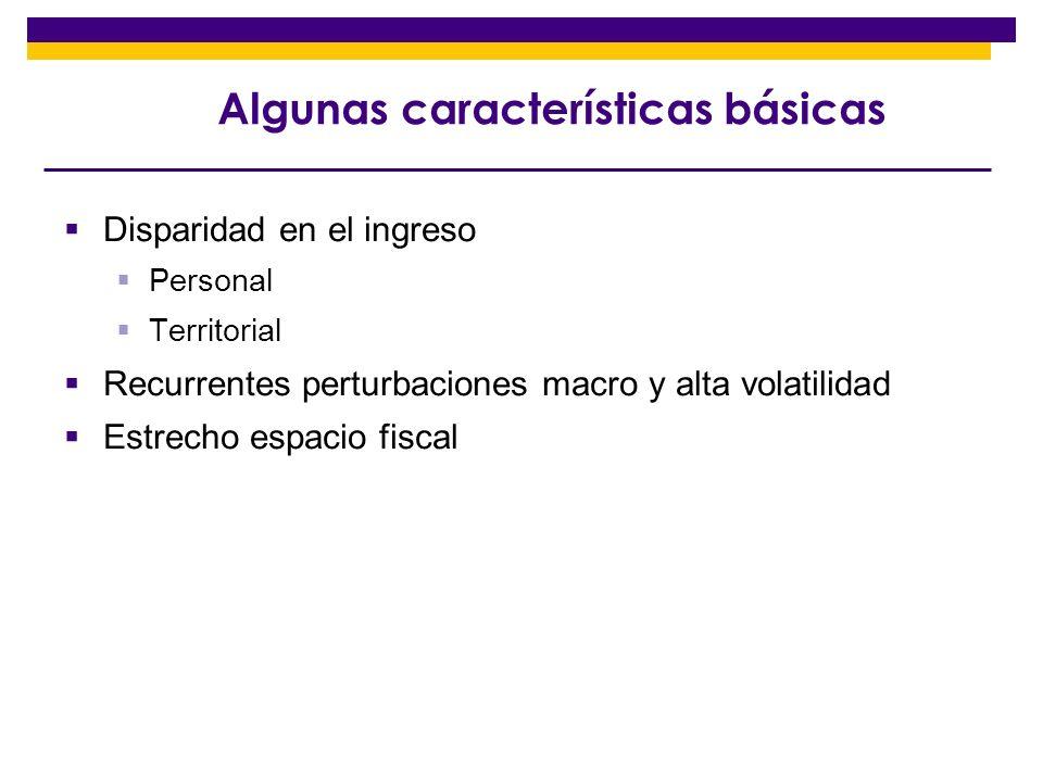 Algunas características básicas