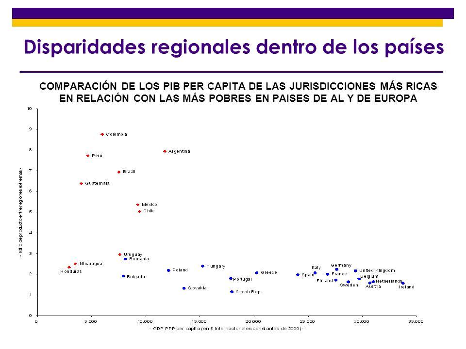 Disparidades regionales dentro de los países