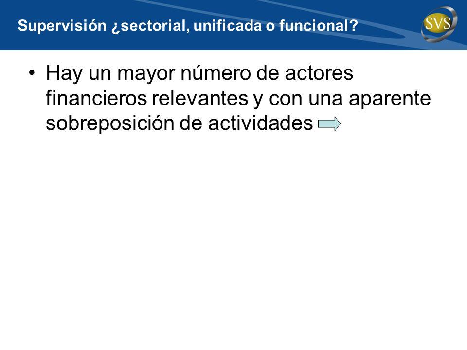 Supervisión ¿sectorial, unificada o funcional